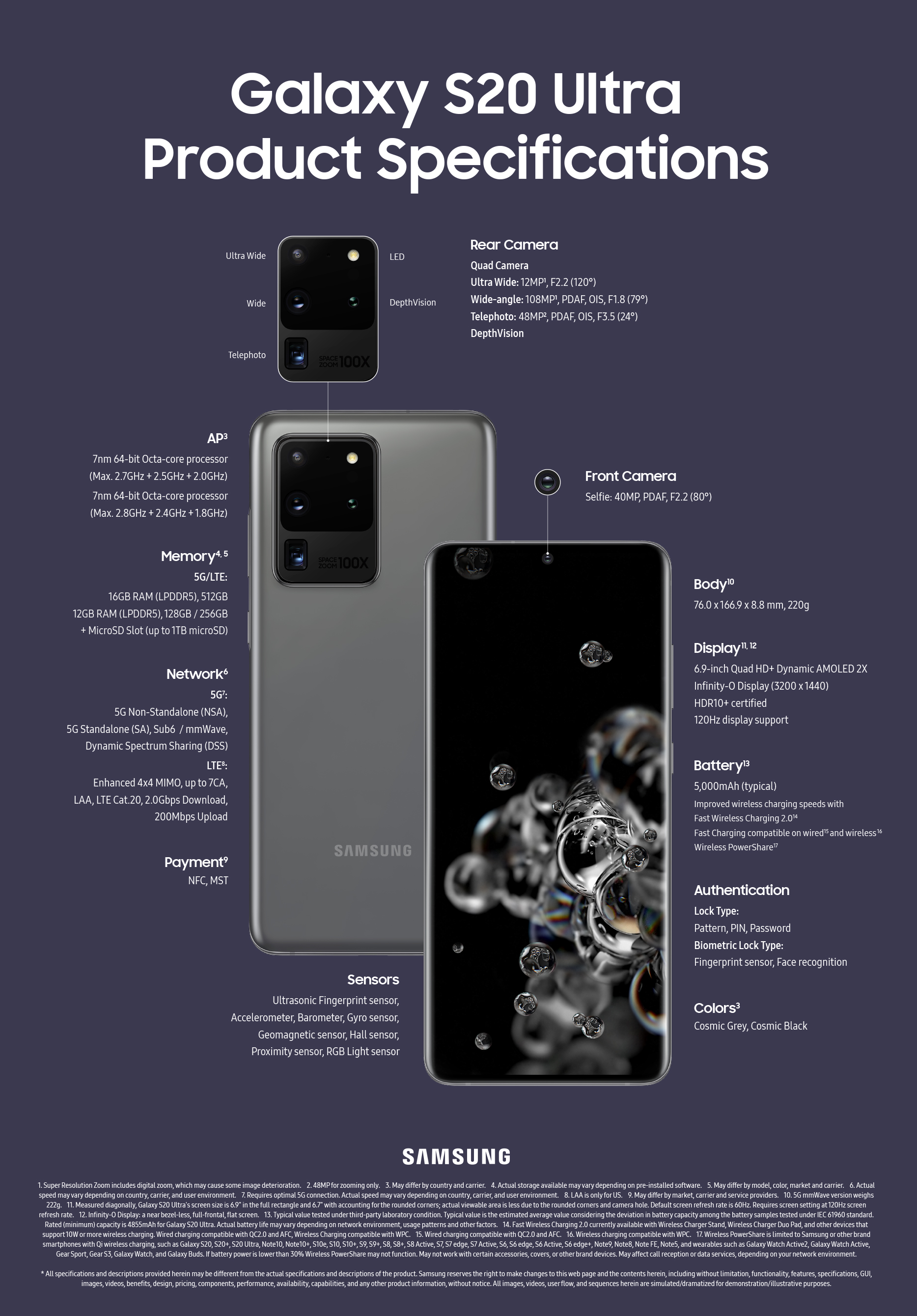Samsung Galaxy S20 Ultra 5G specifications