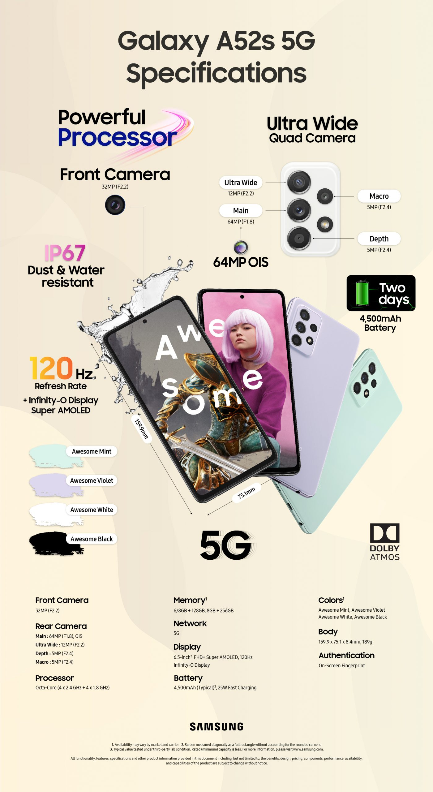 Samsung Galaxy A52s 5G specifications and key features